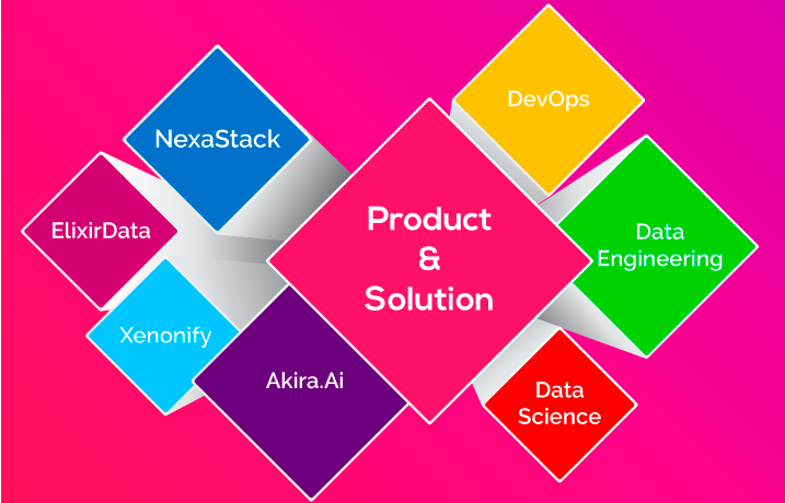 DevOps, Big Data, Data Science Products and Solutions
